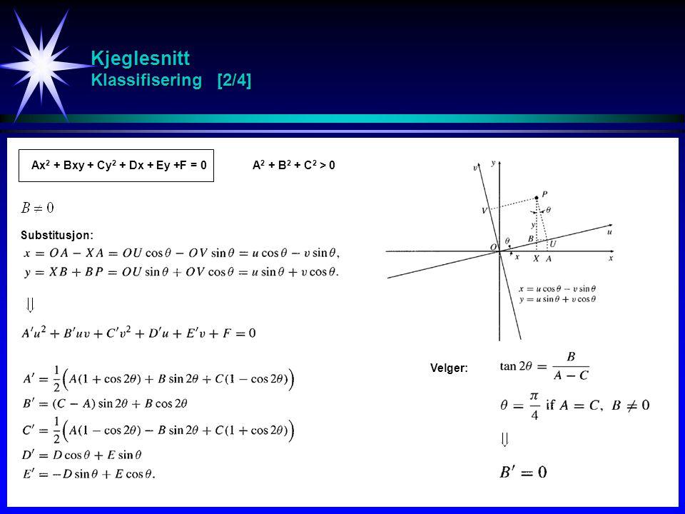 Kjeglesnitt Klassifisering [2/4]